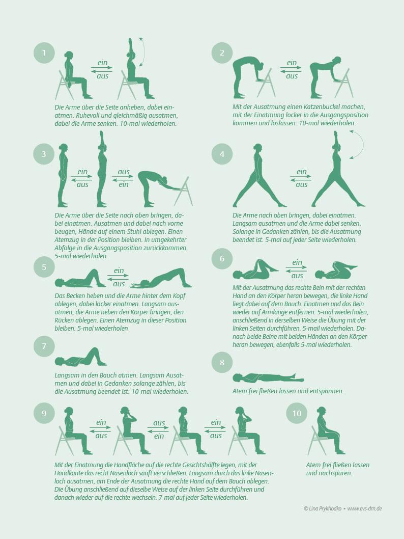 Hypertonie und Behandlungsansätze in der Yogatherapie