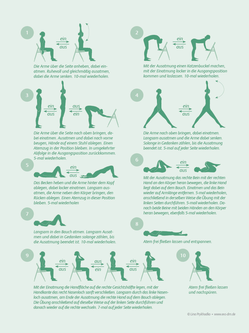 Hypertonie Yogatherapie
